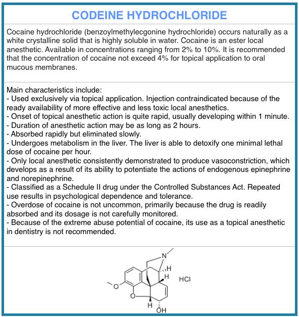 Codeine hydrochloride
